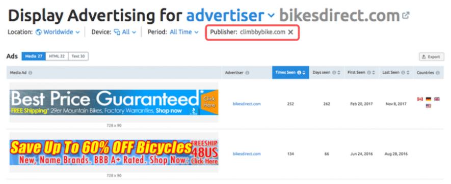 Creatività annunci pubblicitari
