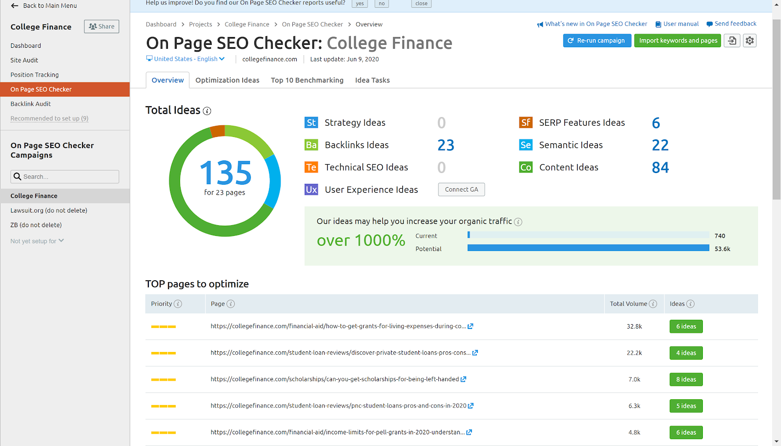 SEMrush On Page SEO Checker screenshot