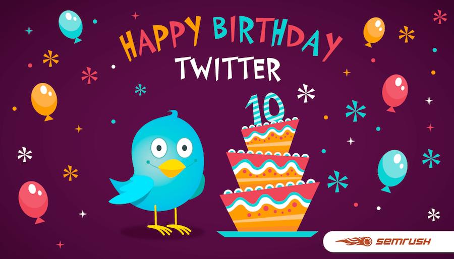 Case history 1: I 10 anni di Twitter