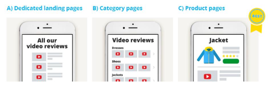 Integrating Video Reviews