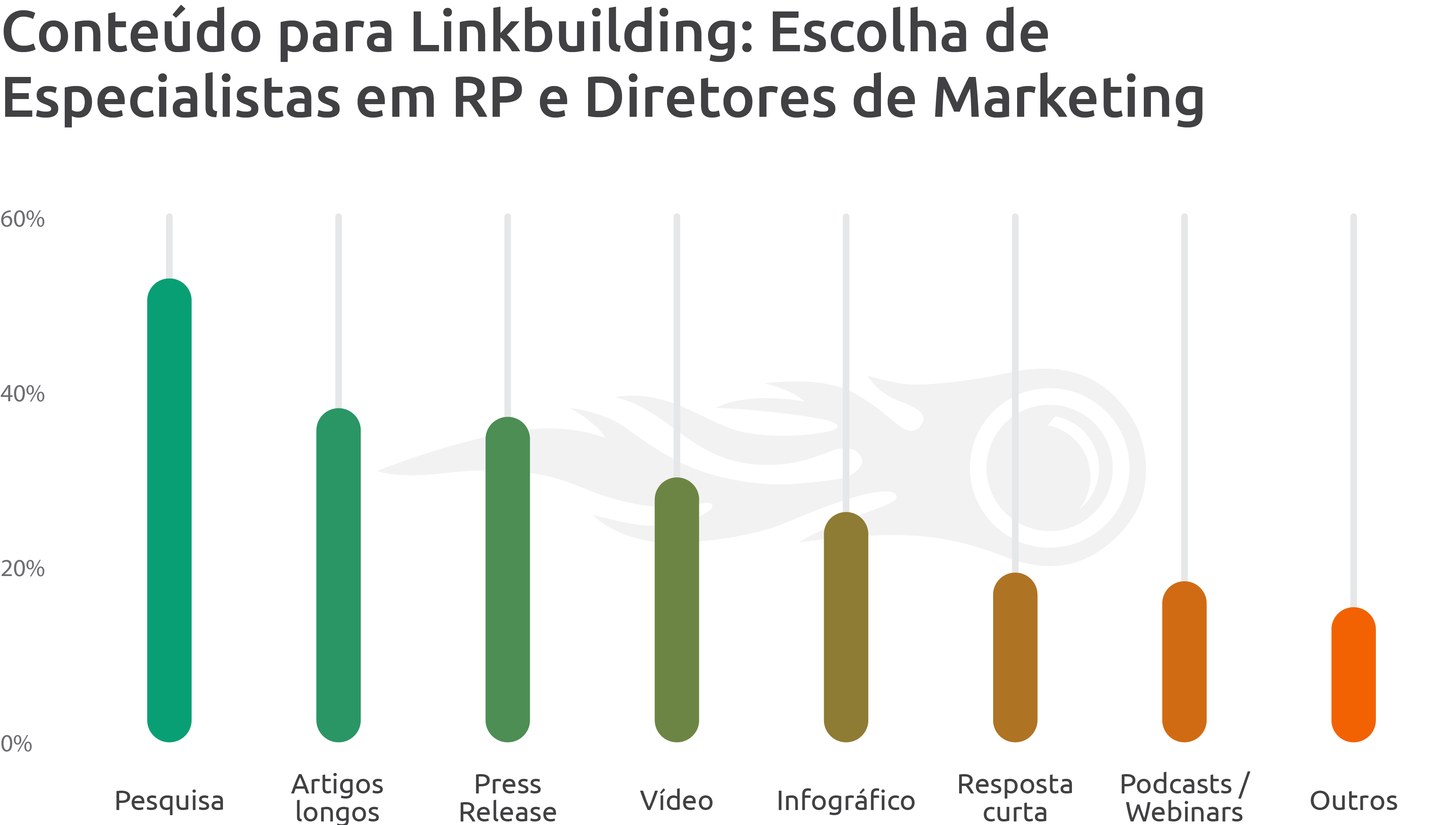 best-outreach-strategies-in-link-building-brazil-05.png