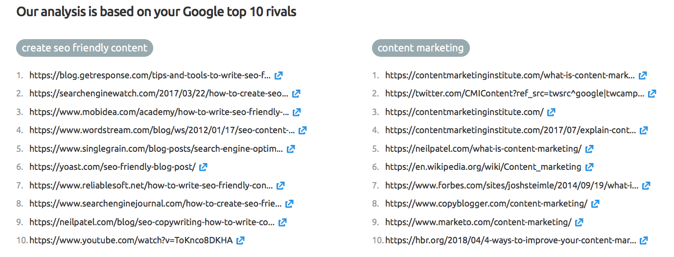 SEO Content Template - your rivals