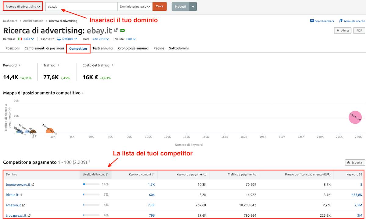 lista dei competitor a pagamento dello strumento ricerca advertising di SEMrush