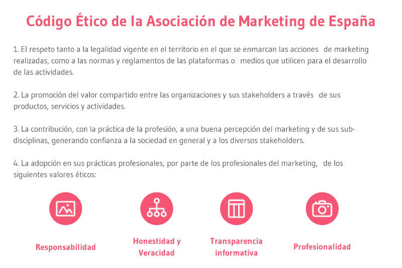 Código Ético de la Asociación de Marketing de España, publicado en 2011