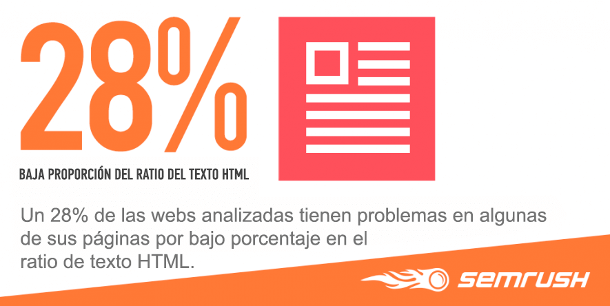 Problemas por ratio de texto HTML bajo