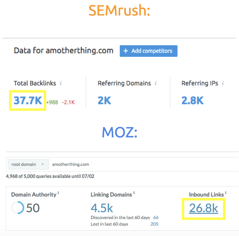 SEMrus/Moz interfaces
