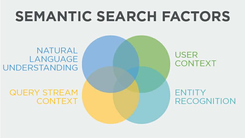 semantic-search-hero-image.jpg