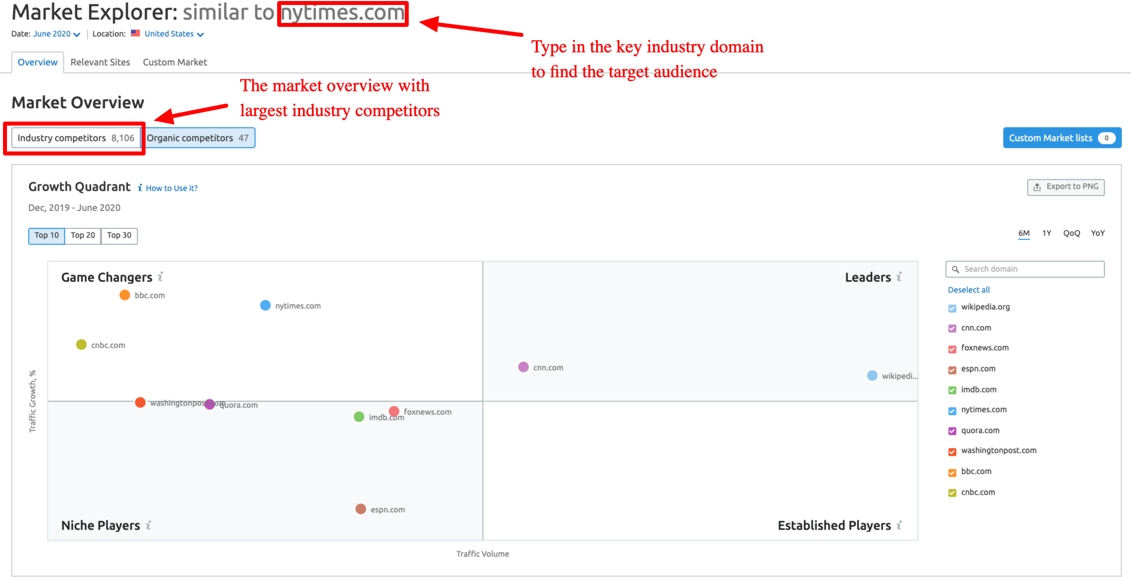 Market Explorer: How to identify biggest industry players