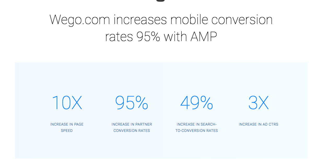 Errores más comunes comercio electrónico - AMP