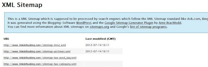 Controllare la sitemap in Wordpress con Google Webmaster Tools