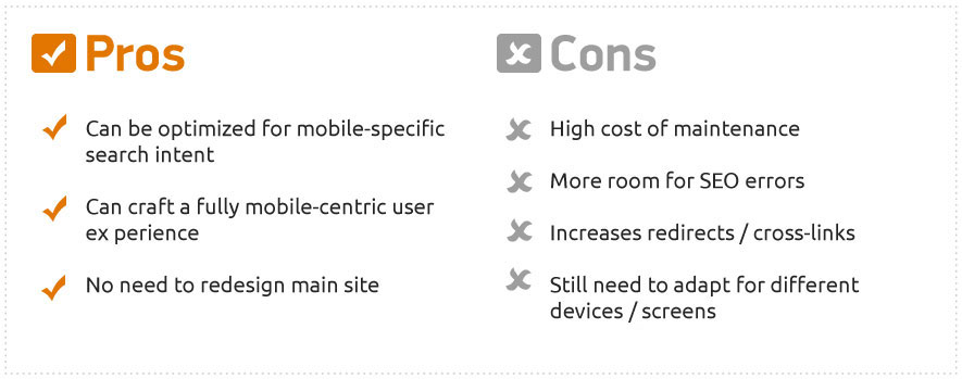 pros and cons of mobile website on separate URL