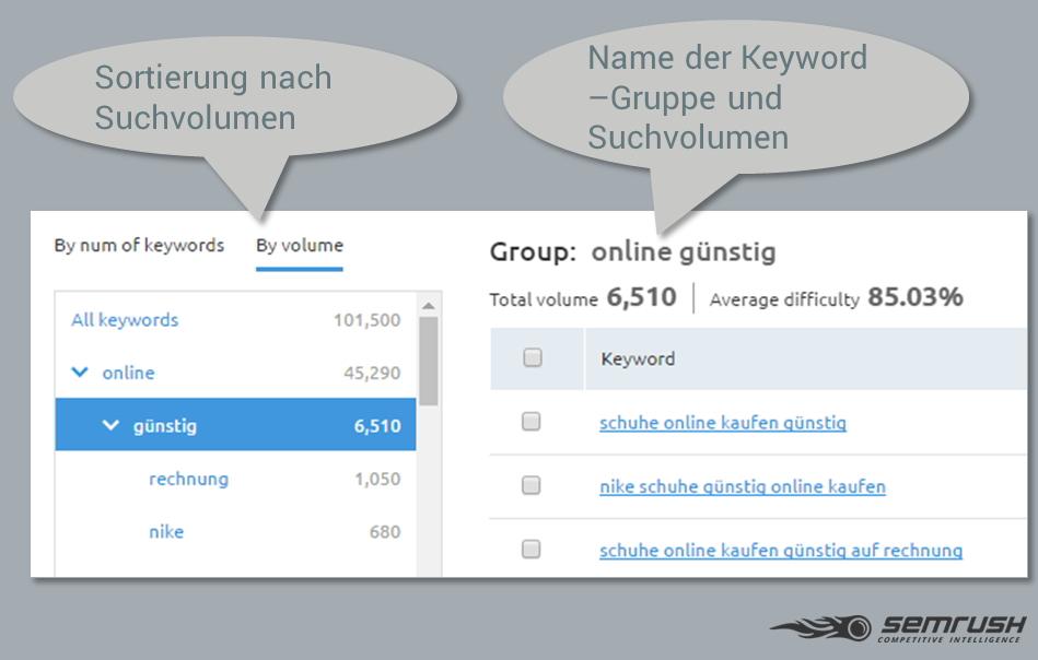 Keyword Recherche mit KMT - Anleitung zum Tool. Bild 4