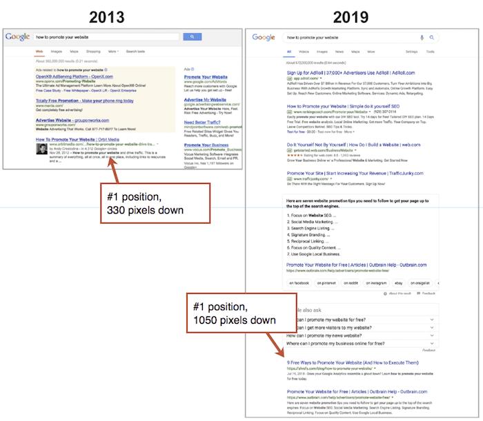Première position sur Google