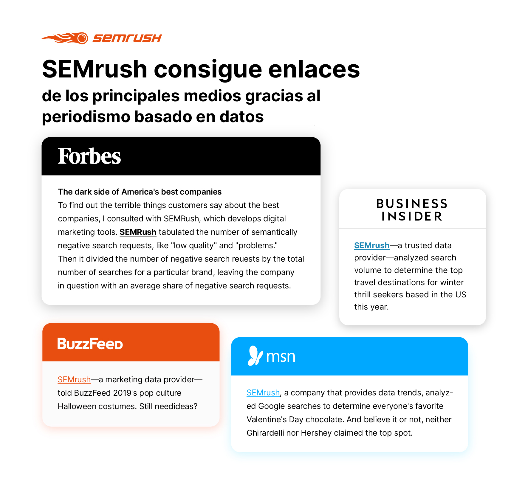 Examples of SEMrush's data-driven journalism
