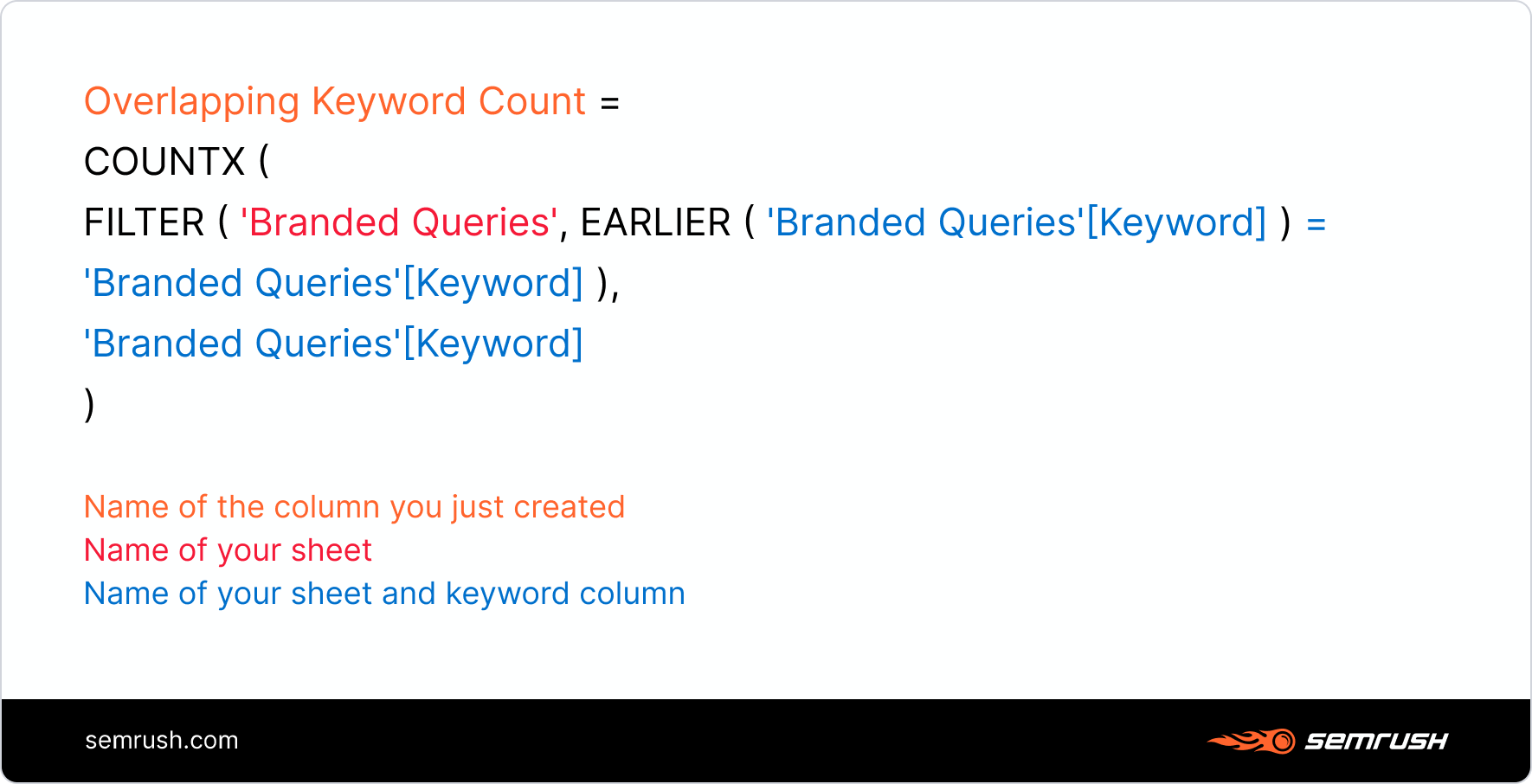 How to Build Your Own Niche Keyword Generator. Image 1