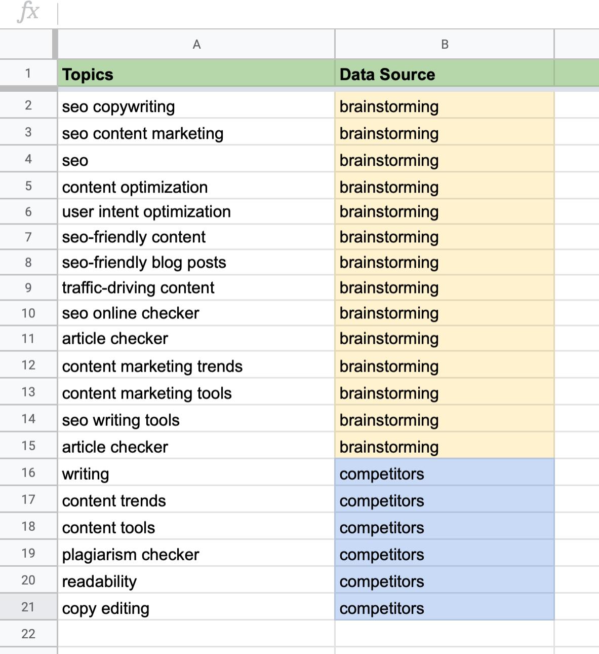 Plan de contenidos: Tabla fuente de datos de palabras clave