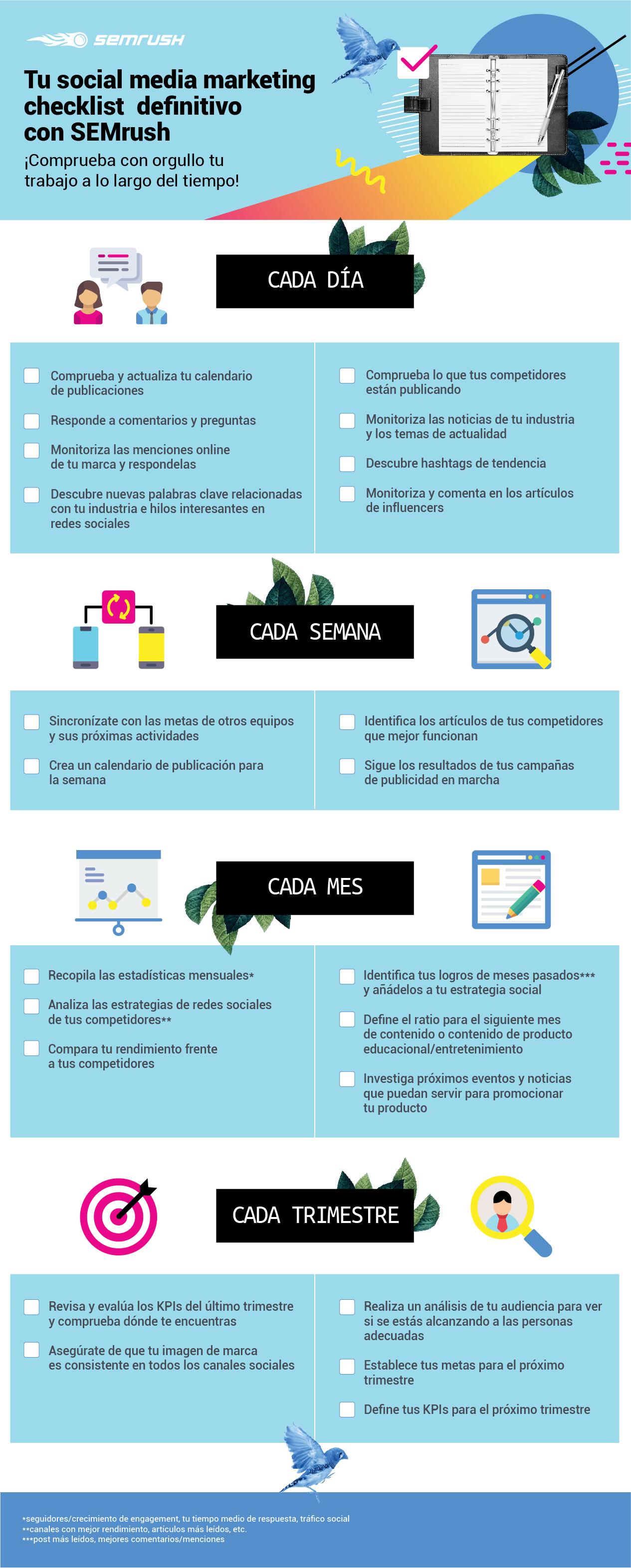 Social Media Marketing Checklist - Infografía