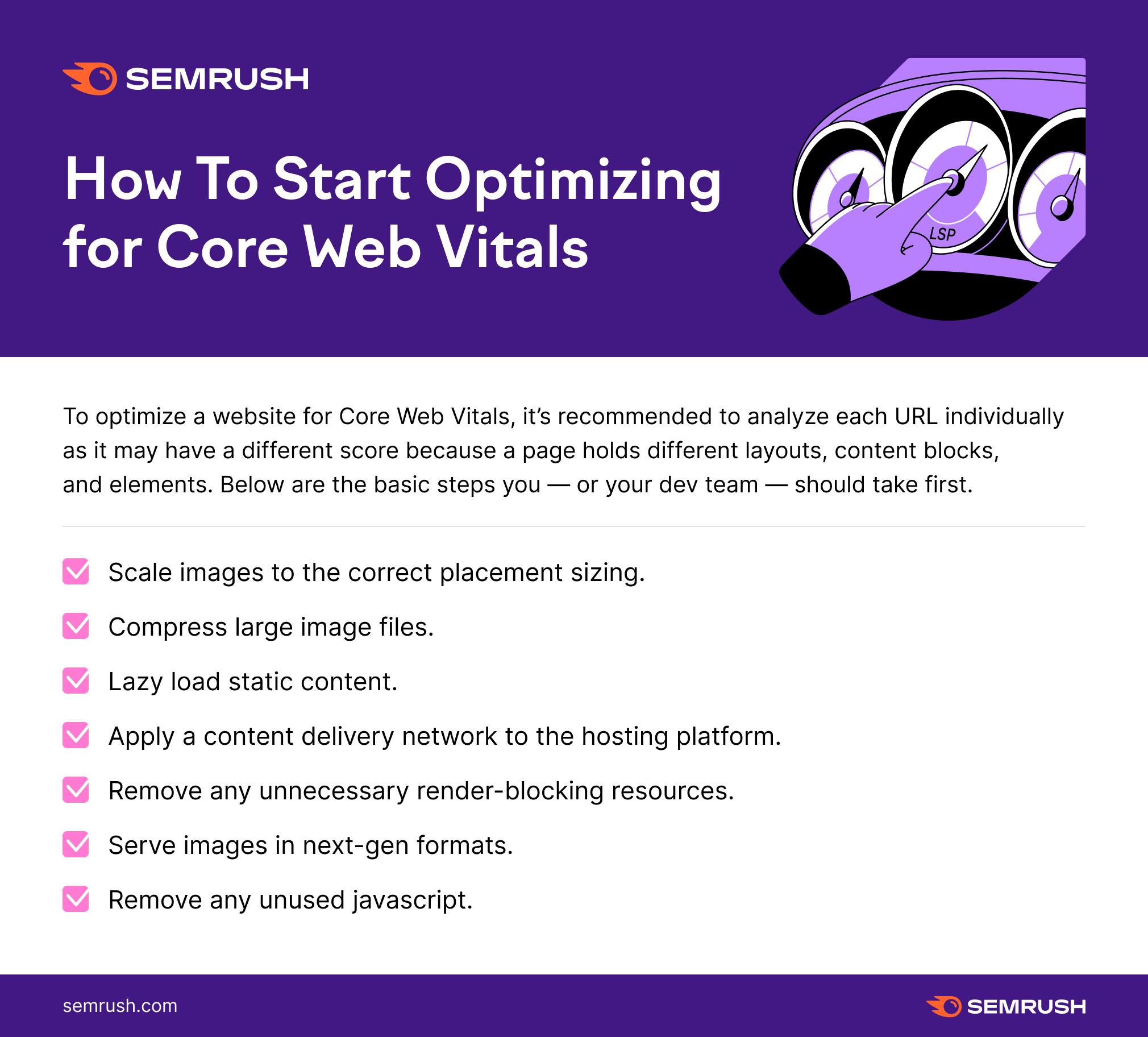 Start Optimizing for Core Web Vitals