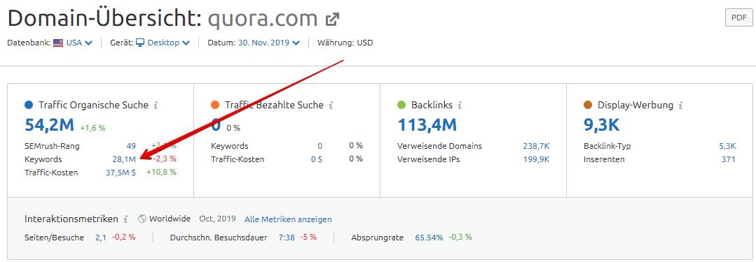 Domain-Übersicht quora.com