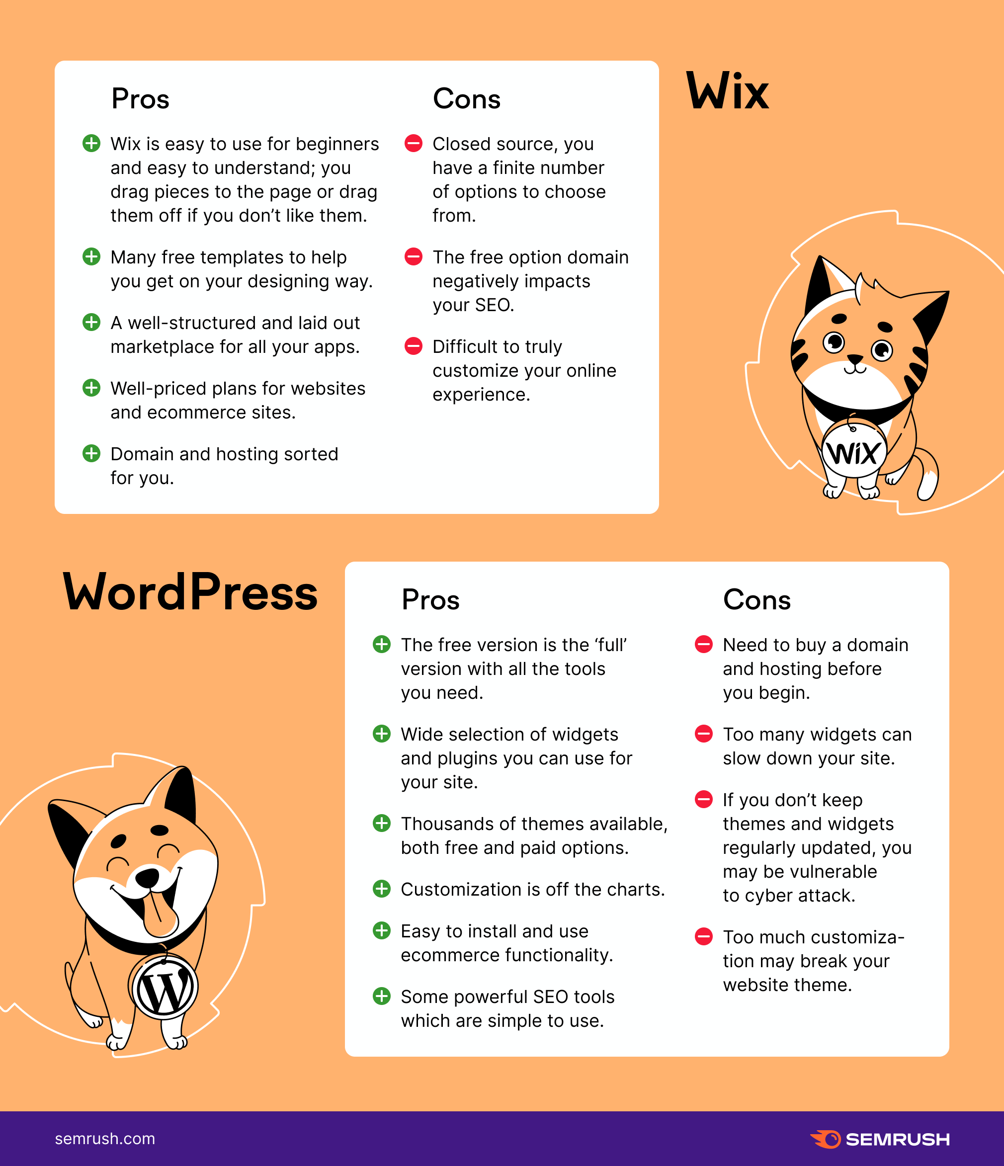 wix vs wordpress pro and con infographic