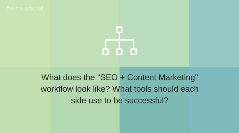SEO + Content marketing workflow