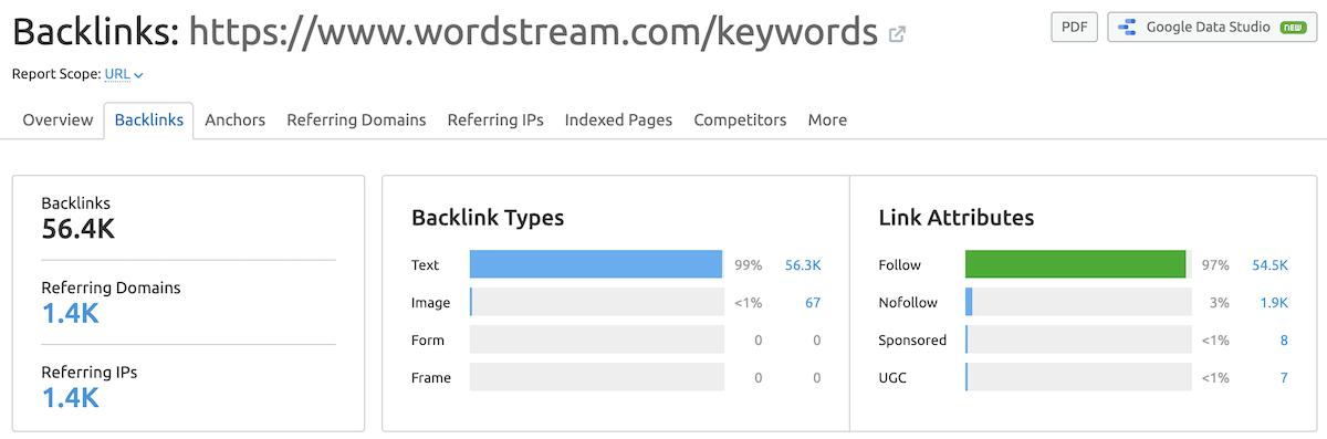 keyword tool keyword data