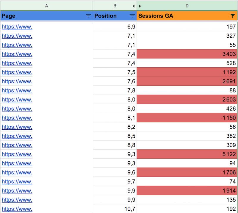 Guide pour optimiser vos contenus et atteindre le haut de la première page Google !. Image 4