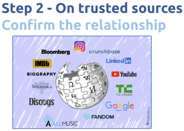 Weekly Wisdom with Jason Barnard: Knowledge Graph for Brands. Image 8