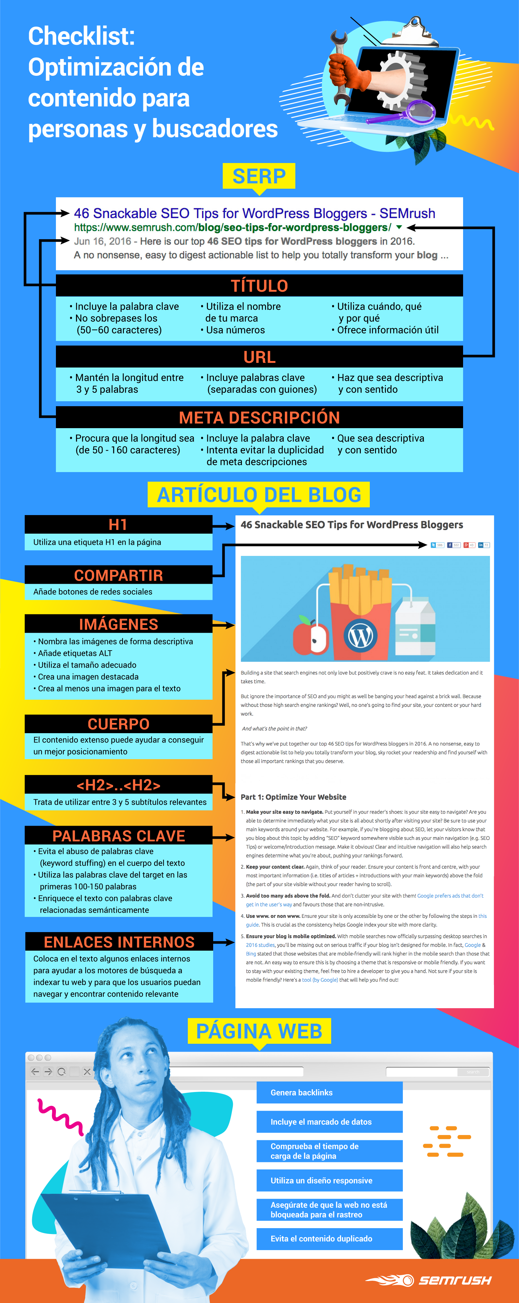 Checklist de SEO on page - Infografía