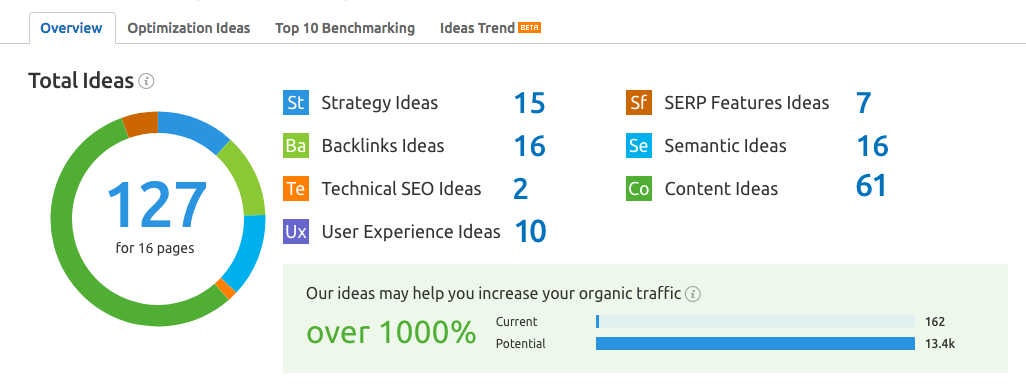 SEO-ideas-example