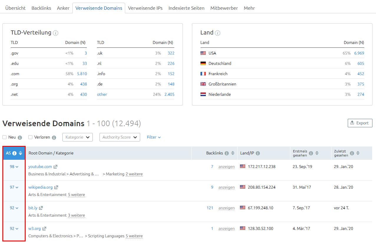 Backlinks: Verweisende Domains