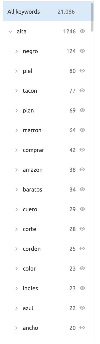 Análisis de keywords - Keyword Magic Tool grupos