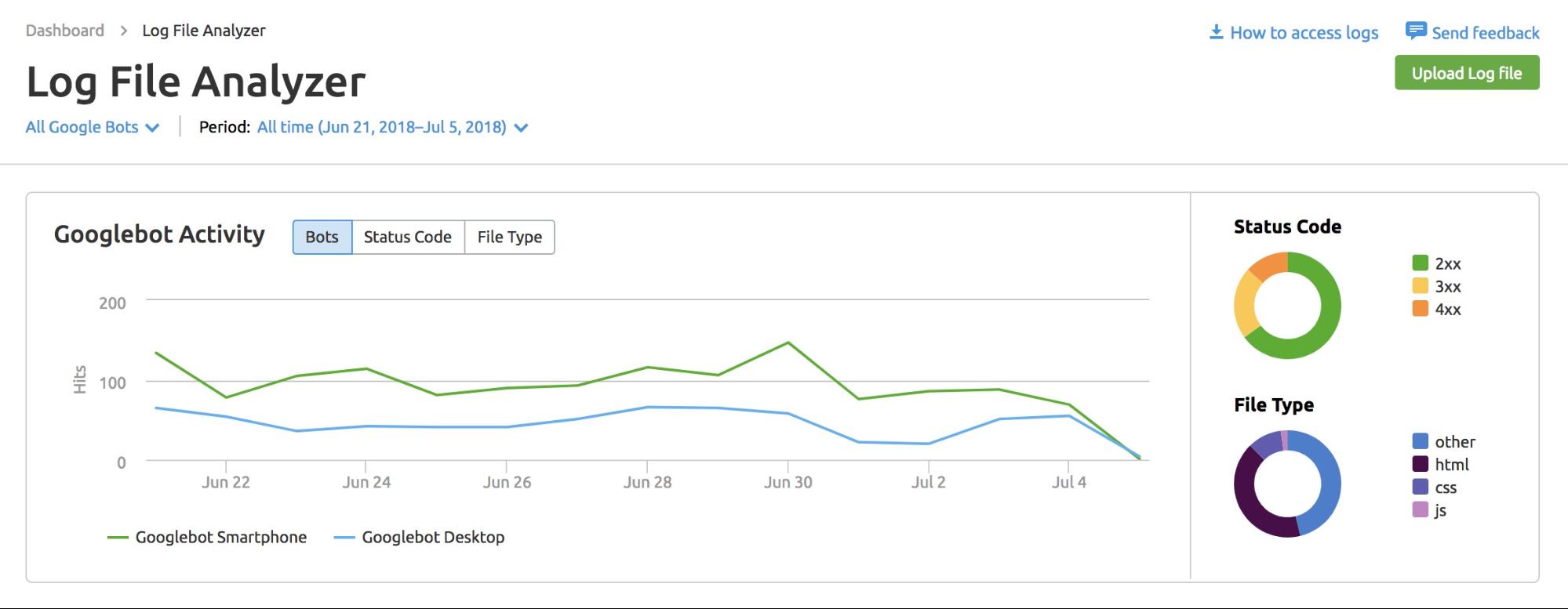 Mejores actualizaciones de SEMrush - Log flie analyzer