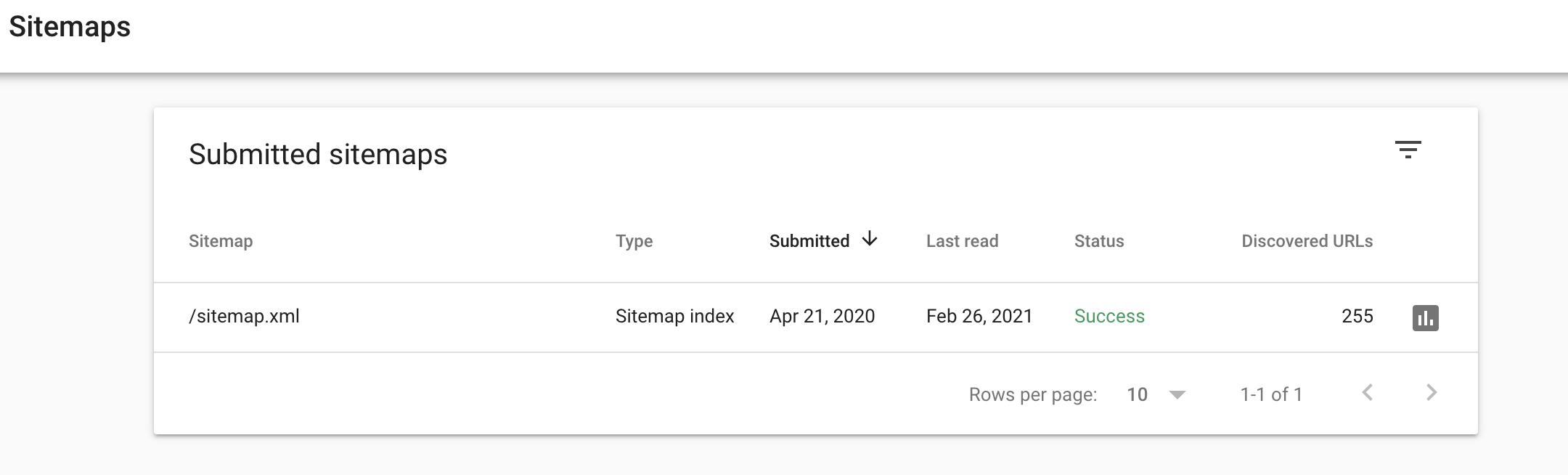 sitemaps consola de búsqueda de google