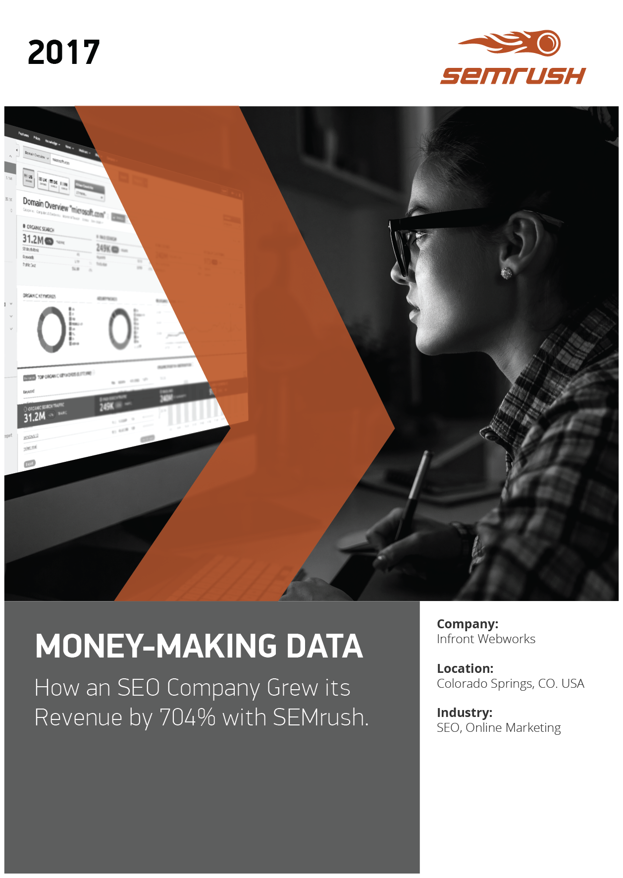 Case Study: How an SEO Company Grew Revenue by 704% with SEMrush. Image 0
