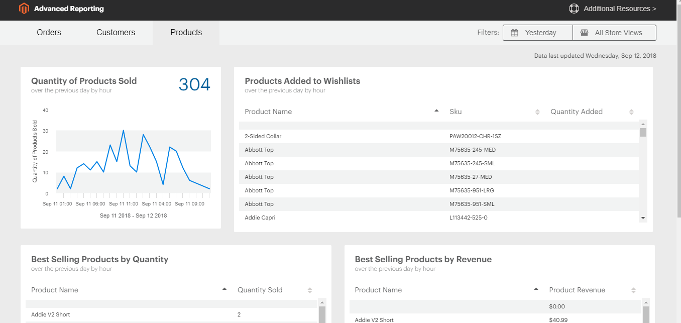 magento product report
