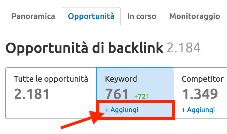 Opportunità di backlink