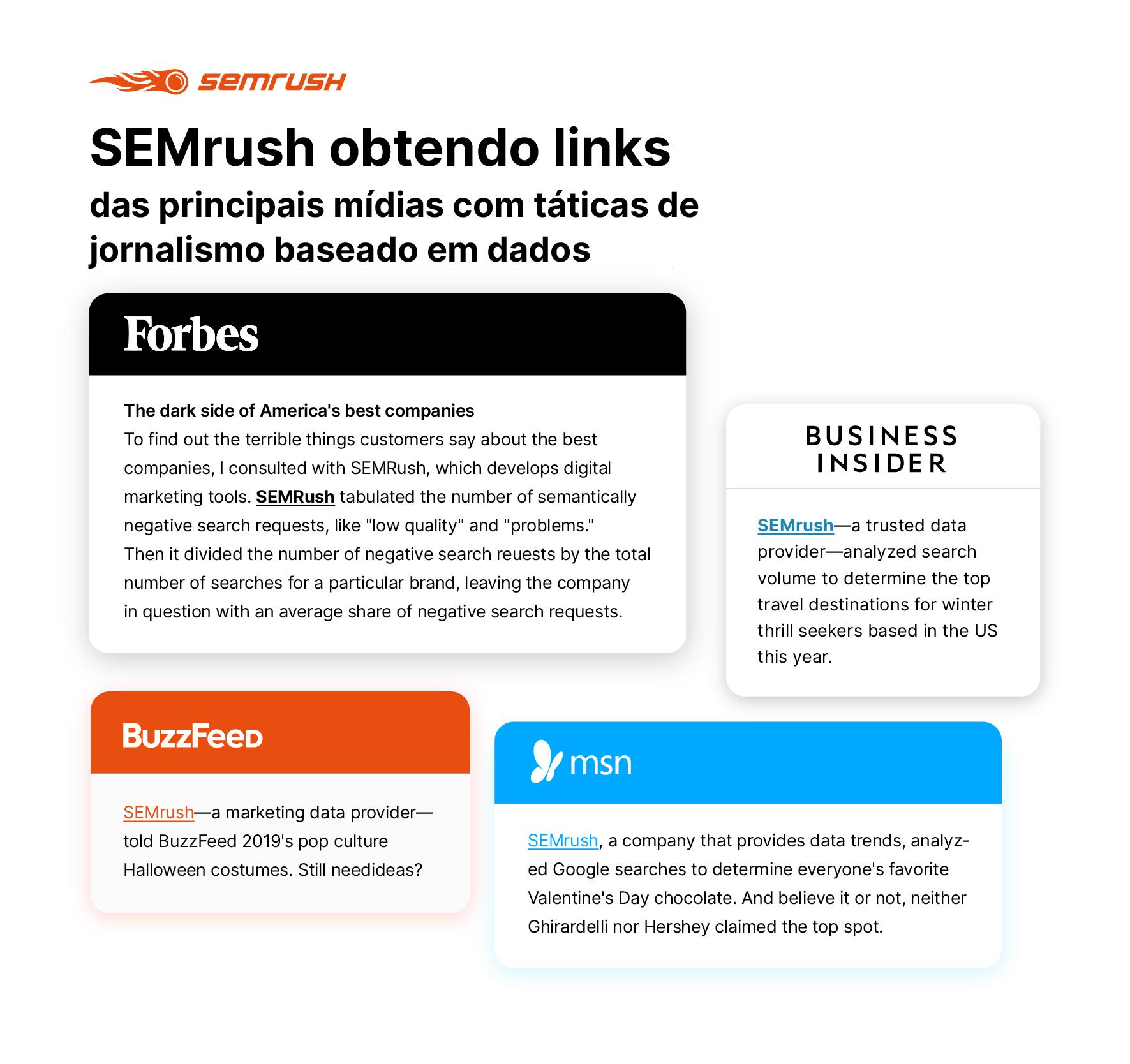 Exemplo de links de parceiros jornalismo SEMrush