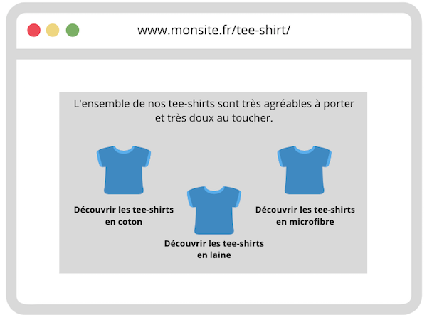 categorie principale ecommerce