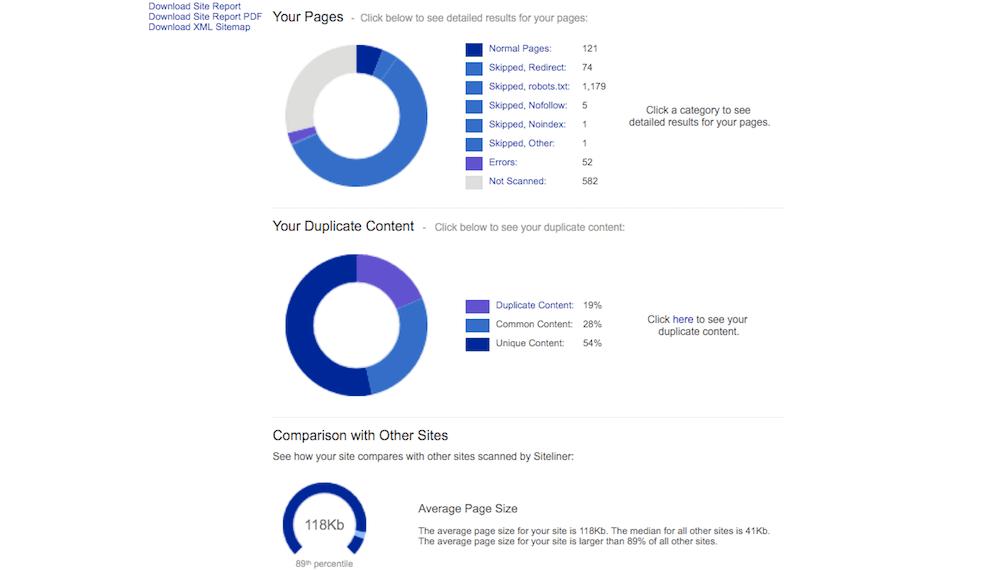 Check: controlla lo stato di salute del tuo sito con i seo tool adeguati