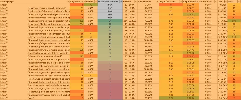 pruning-spreadsheet-tools.jpeg