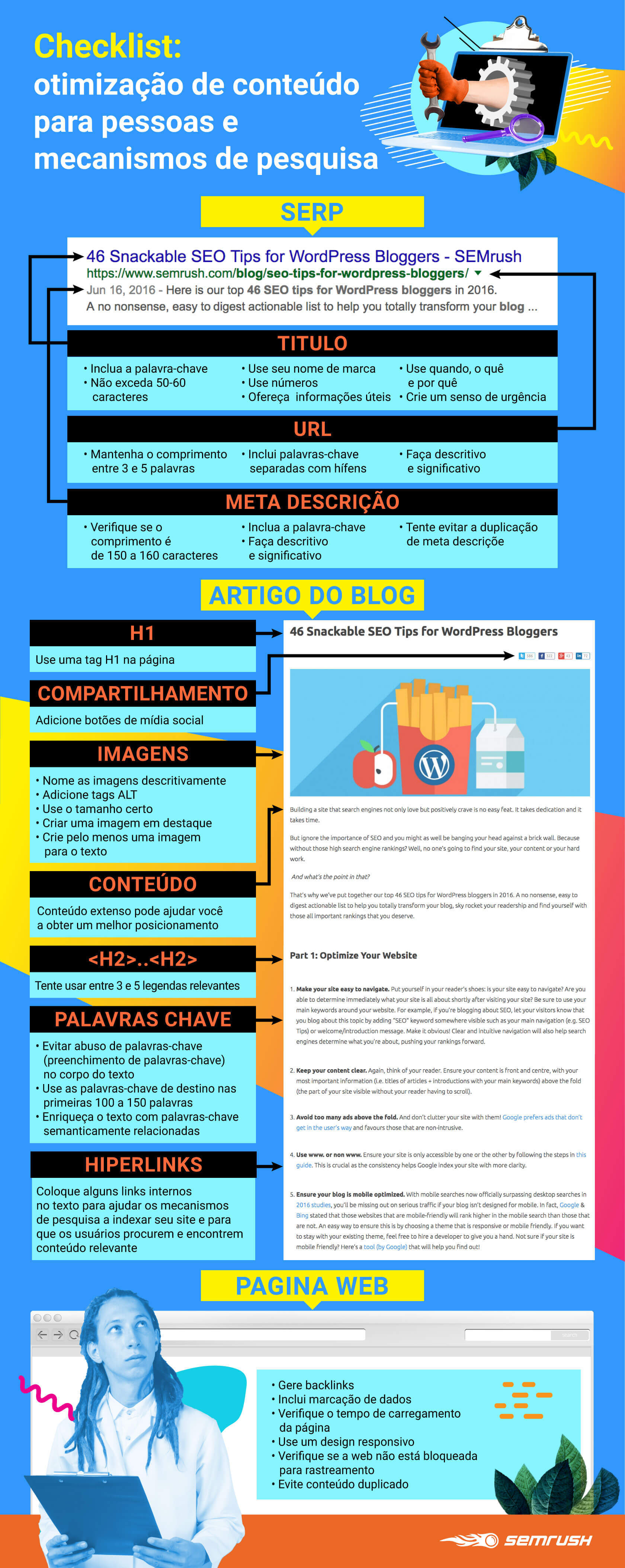 Checklist de On-Page SEO: blogs para leitores e máquinas de pesquisa. Imagem 0