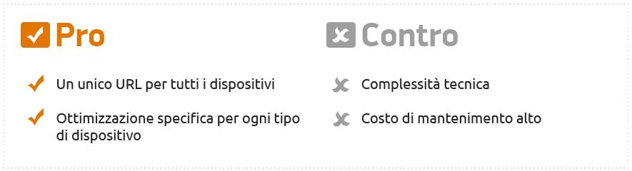 Mobile SEO: il design dinamico (configurazione sito mobile-friendly)