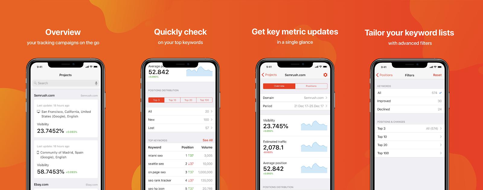 Actualizaciones top de SEMrush - Position Tracking