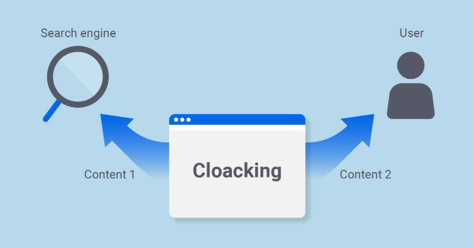 cloacking and black hat seo
