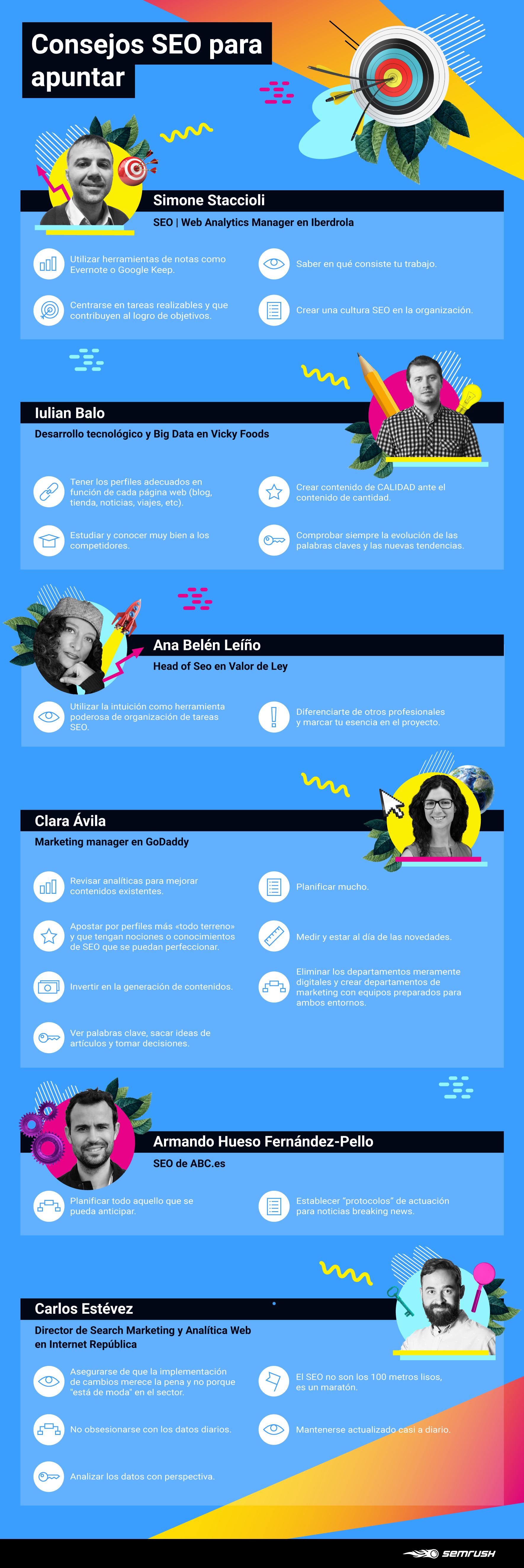Checklist de consejos SEO - Infografía