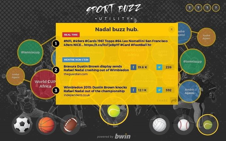 SportBuzz: content marketing per potenziare la Link Building