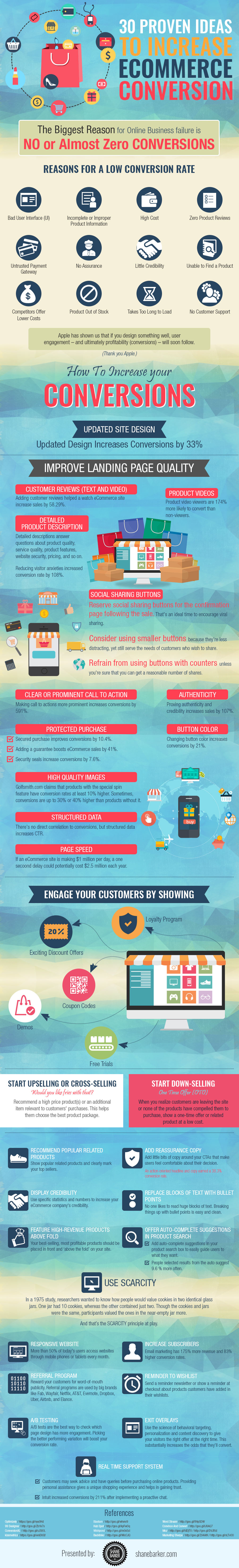 30 Proven Ideas to Increase eCommerce Conversions [Infographic]. Image 4