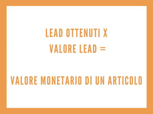 Valore monetario di un articolo: come calcolare il ROI dei contenuti