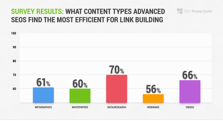 content-types-advance-seo-768x418.png